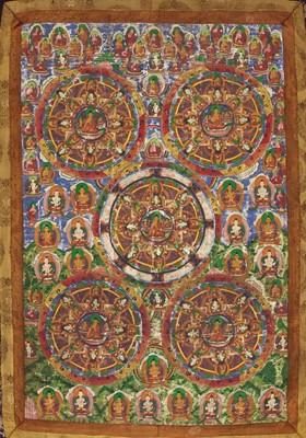 A TIBETAN '100 BUDDHAS' MANDALA THANGKA, LATE 19TH CENTURY